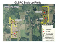 GLBRC Scale-up Fields