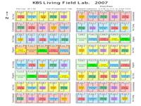 Living Field Lab