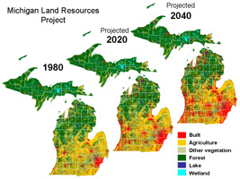 Michigan Land Resources Project