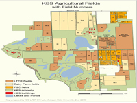 Ag Fields KBS