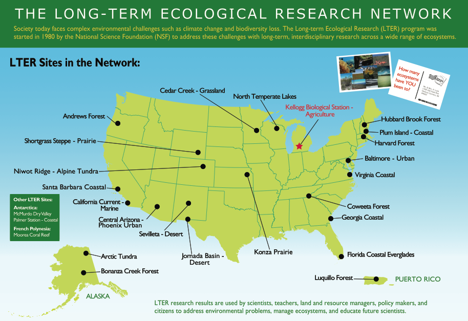 Long-Term Ecological Research Network
